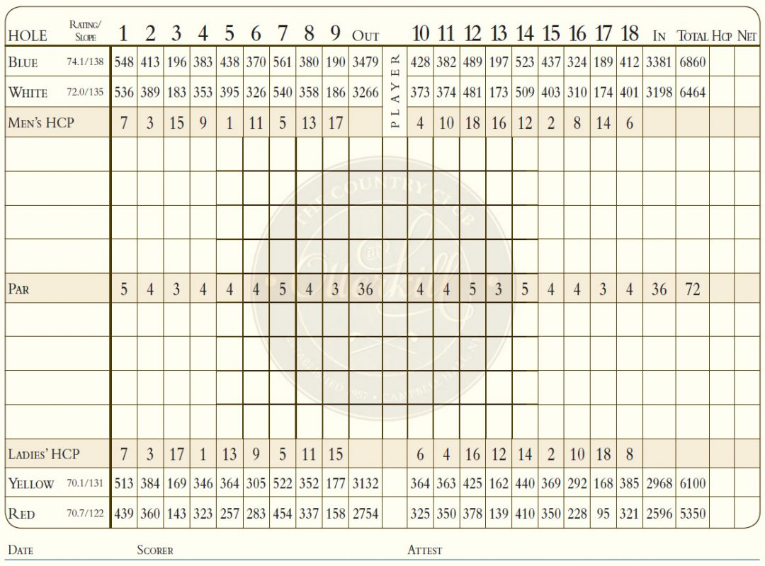 Otterkill Country Club course_scorecard